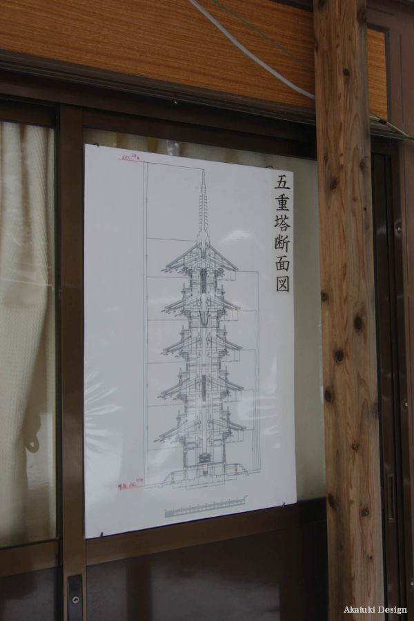 日光東照宮五重塔心柱特別公開